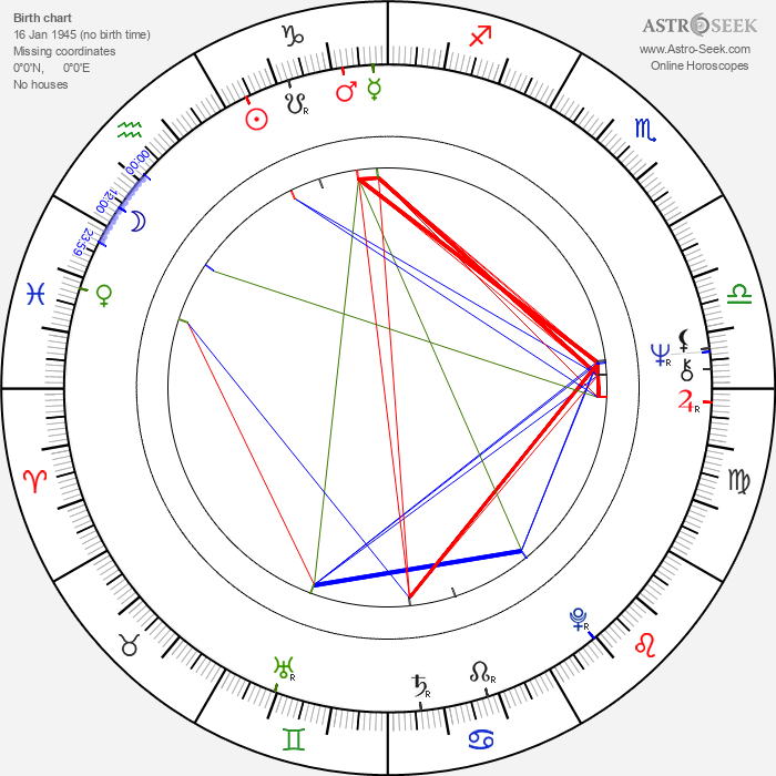 Elisabeth Margoni - Astrology Natal Birth Chart
