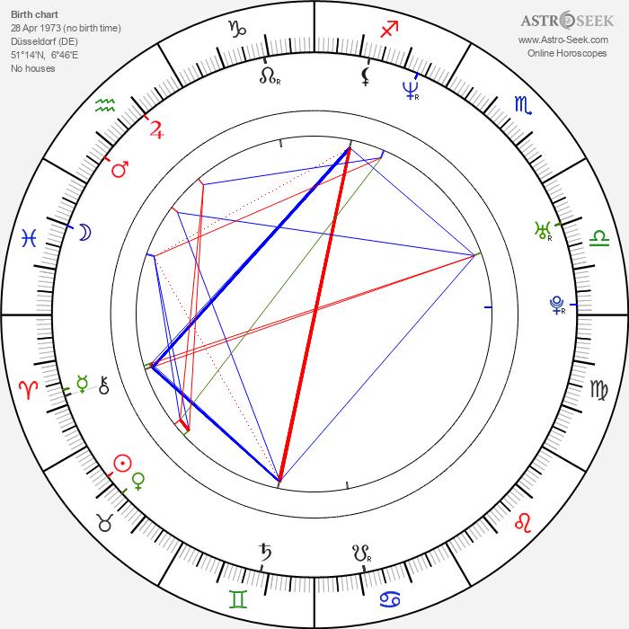 Elisabeth Röhm - Astrology Natal Birth Chart