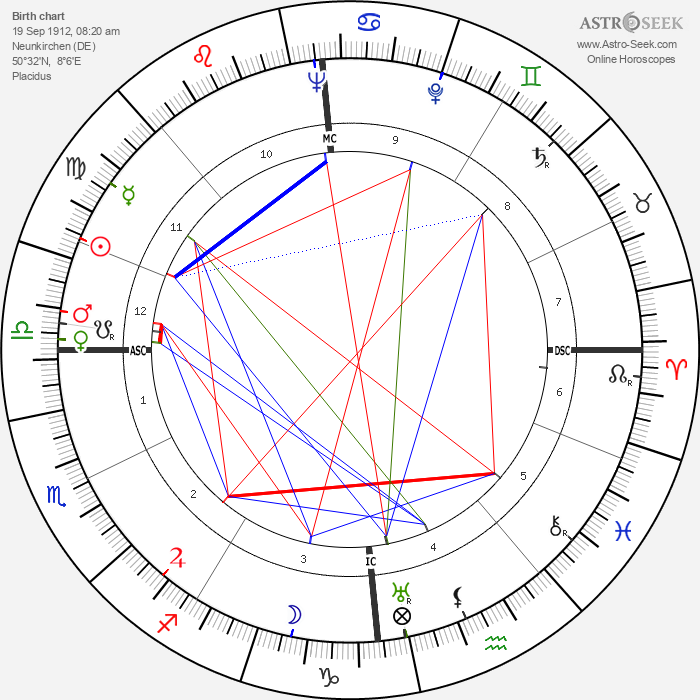 Elisabeth Schaeck - Astrology Natal Birth Chart
