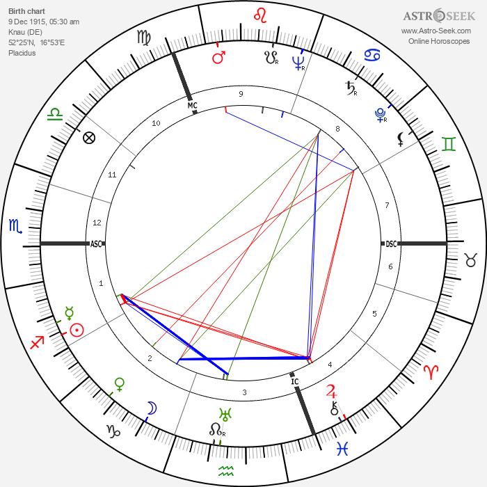 Elisabeth Schwarzkopf - Astrology Natal Birth Chart