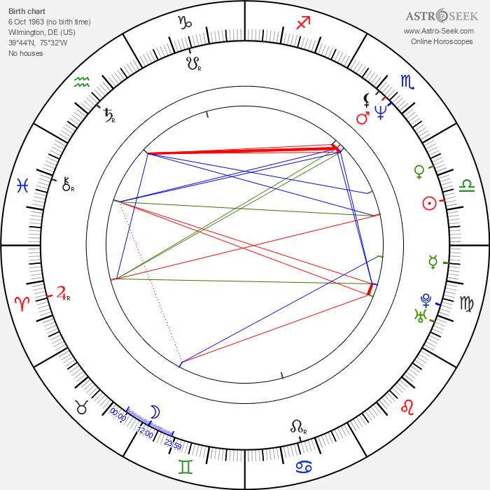 Elisabeth Shue - Astrology Natal Birth Chart