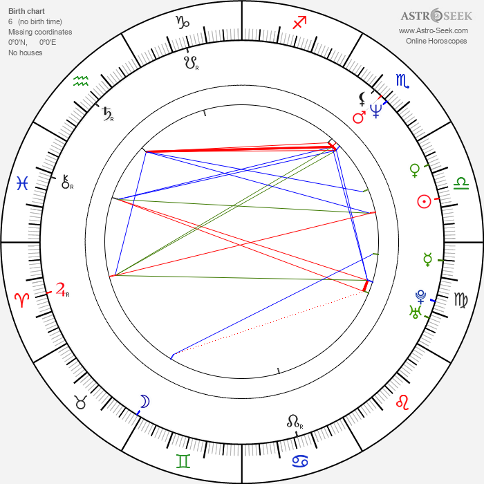 Elisabeth Shue - Astrology Natal Birth Chart