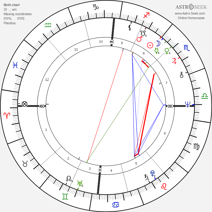 Elisabeth Wiener - Astrology Natal Birth Chart