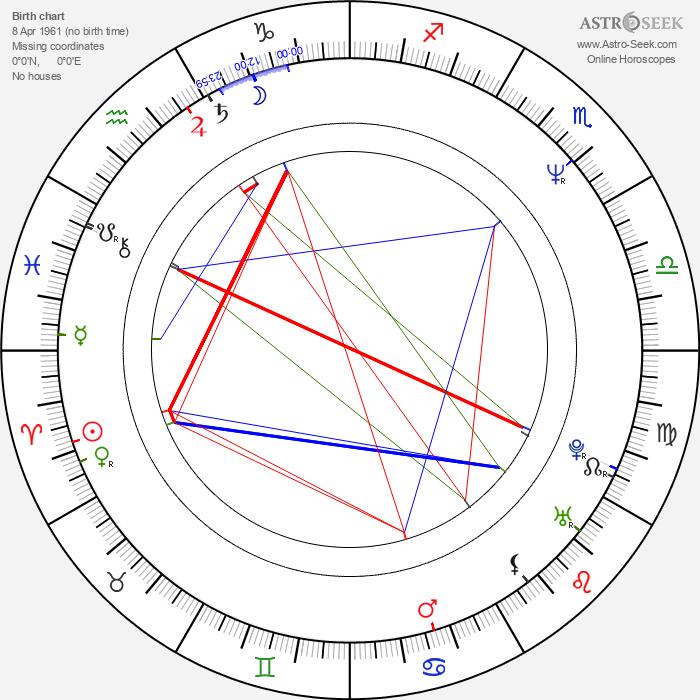Elise Guilbault - Astrology Natal Birth Chart