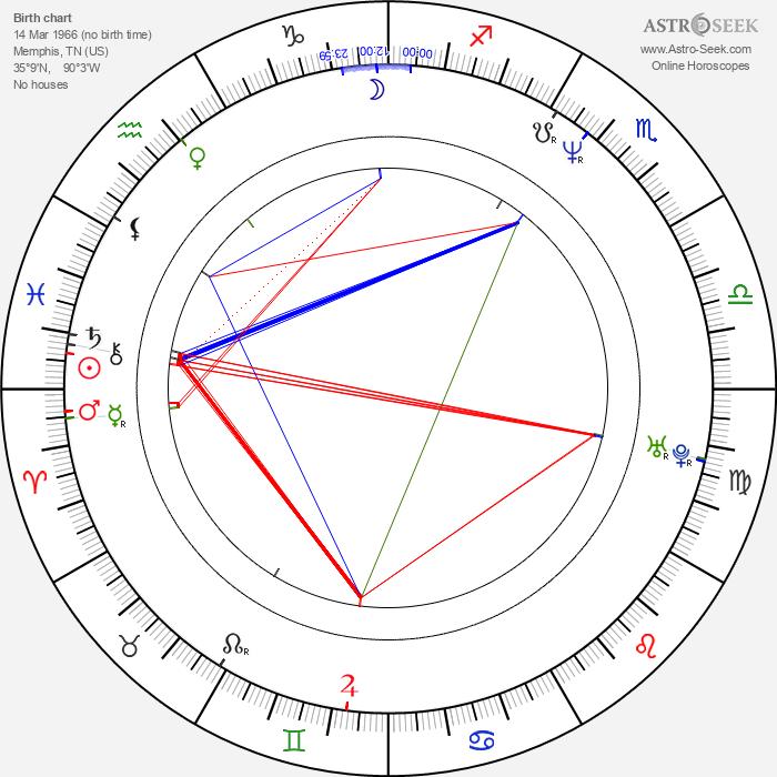 Elise Neal - Astrology Natal Birth Chart
