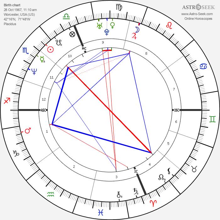 Elise Nicole Boulanger - Astrology Natal Birth Chart