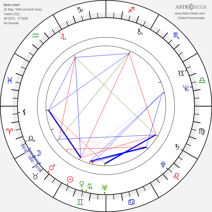 Eliška Balzerová - Astrology Natal Birth Chart