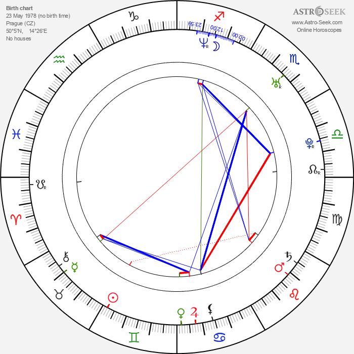 Eliška Kaplicky Fuchsová - Astrology Natal Birth Chart