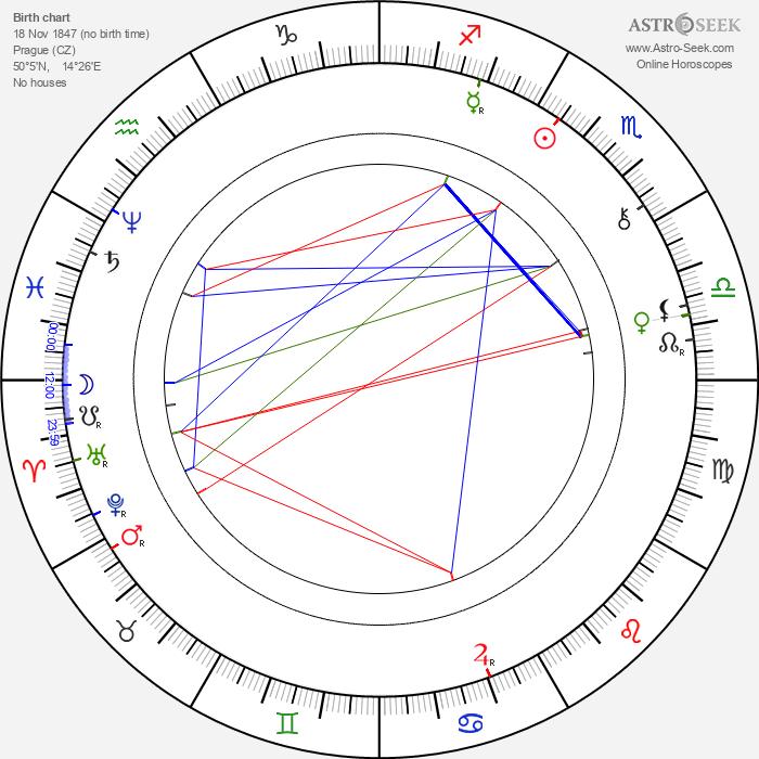 Eliška Krásnohorská - Astrology Natal Birth Chart