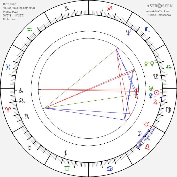 Eliška Sirová - Astrology Natal Birth Chart