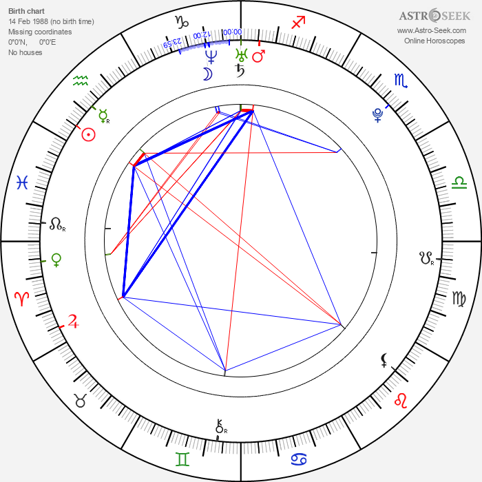 Elissa Sursara - Astrology Natal Birth Chart