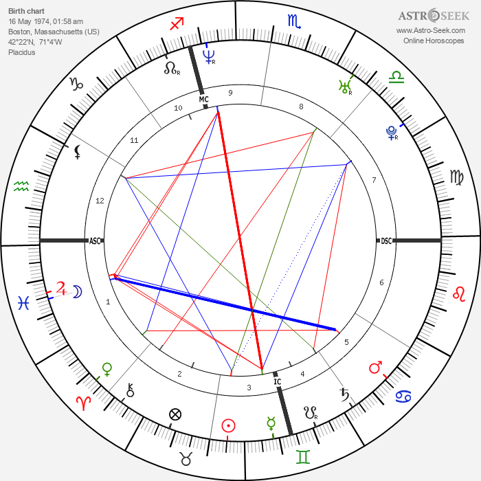 Eliza Hope Thomas - Astrology Natal Birth Chart