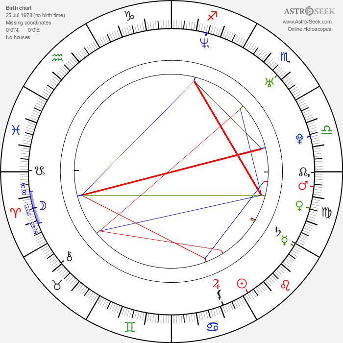 Elizabeth Ann Bennett - Astrology Natal Birth Chart