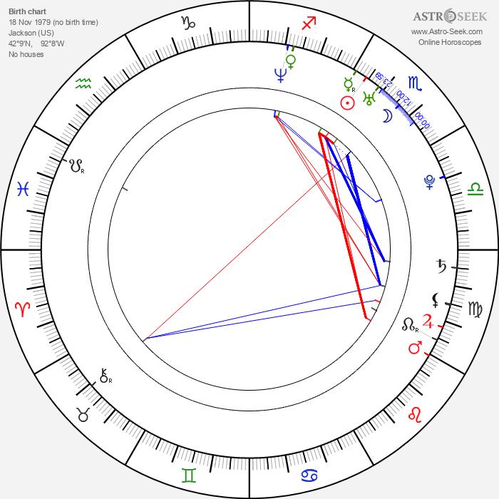 Elizabeth Anne Allen - Astrology Natal Birth Chart