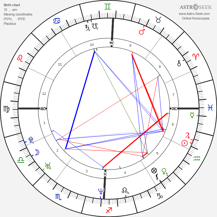Elizabeth Banks - Astrology Natal Birth Chart