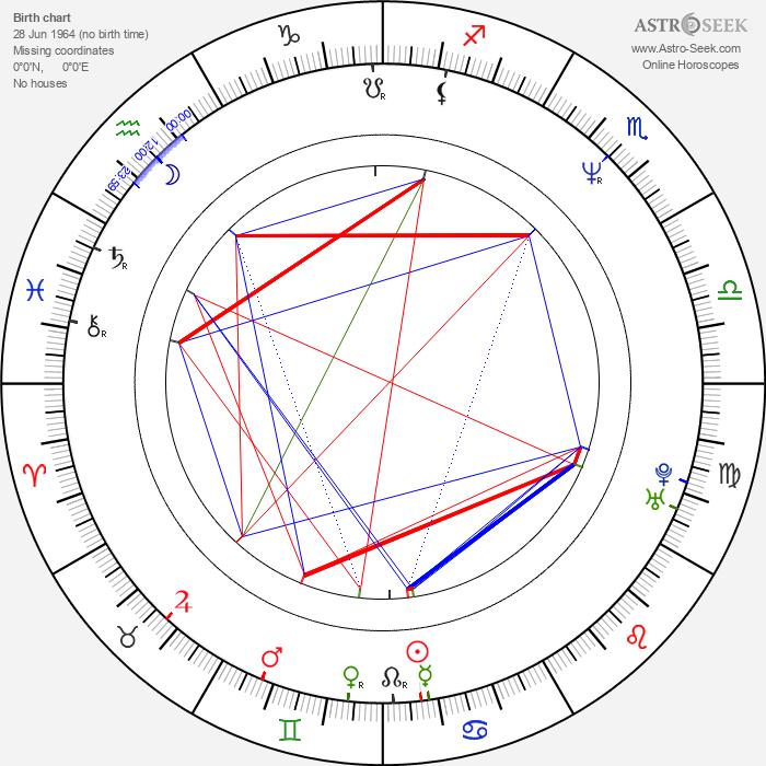 Elizabeth Barondes - Astrology Natal Birth Chart