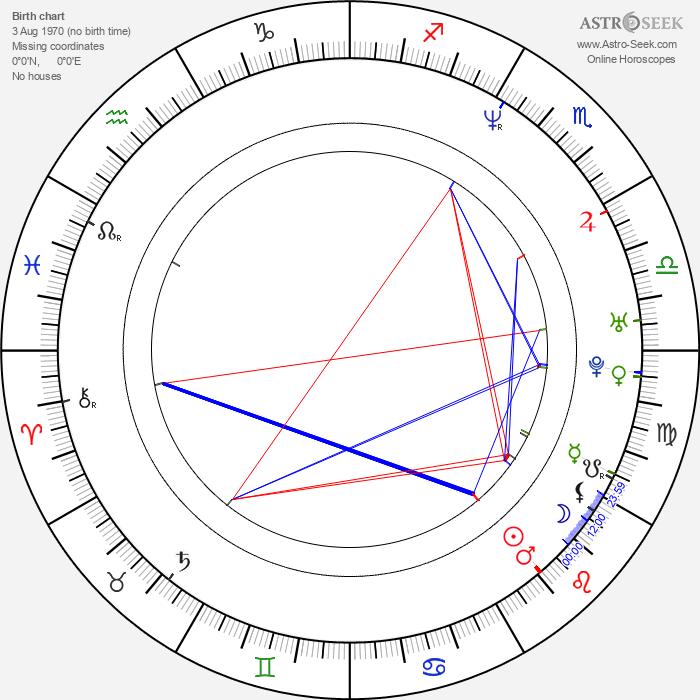 Elizabeth Berrington - Astrology Natal Birth Chart