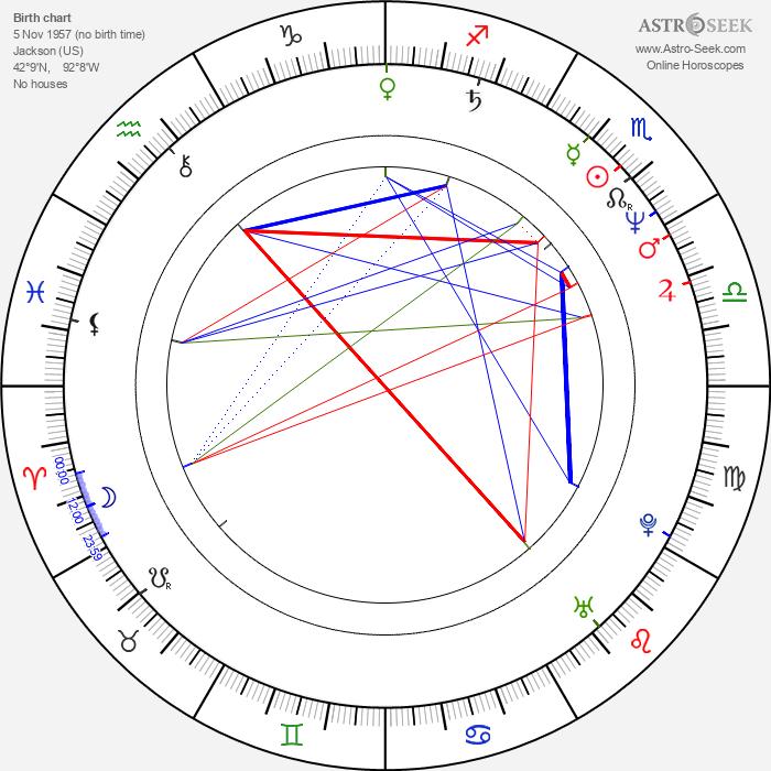 Elizabeth Bracco - Astrology Natal Birth Chart