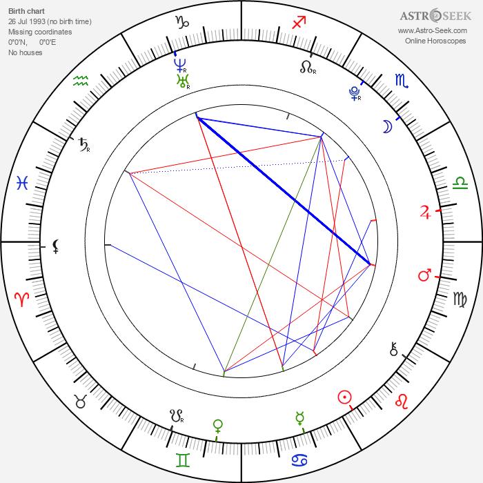 Elizabeth Gillies - Astrology Natal Birth Chart