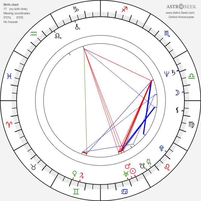 Elizabeth Hess - Astrology Natal Birth Chart