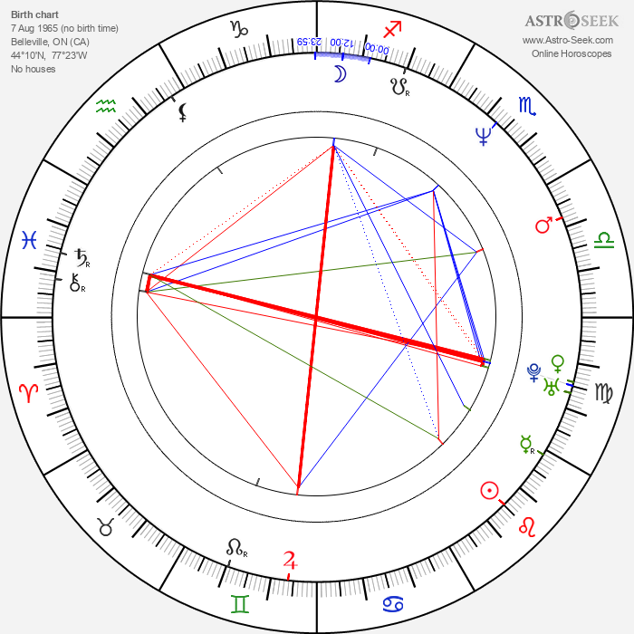 Elizabeth Manley - Astrology Natal Birth Chart
