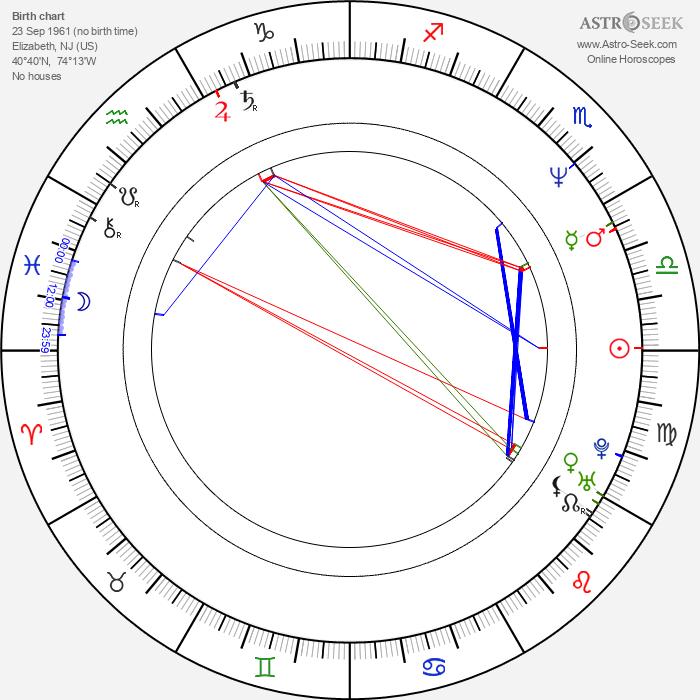 Elizabeth Peña - Astrology Natal Birth Chart