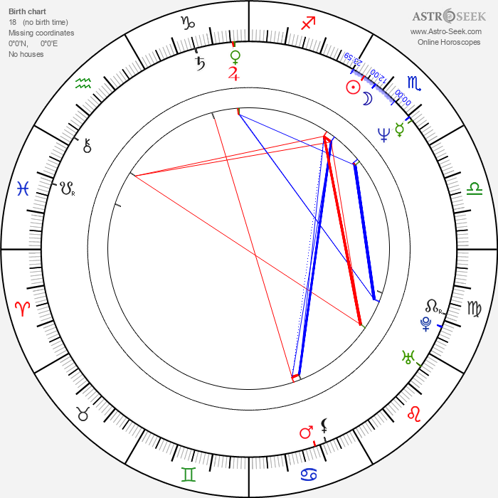 Elizabeth Perkins - Astrology Natal Birth Chart