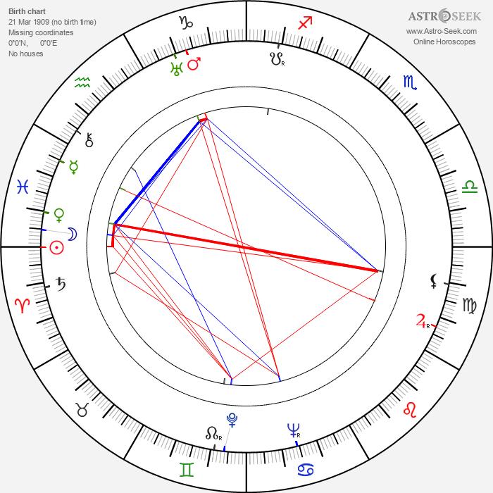 Elizabeth Reinhardt - Astrology Natal Birth Chart