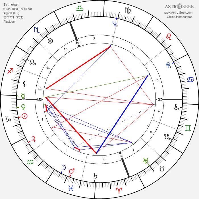 Élizabeth Teissier - Astrology Natal Birth Chart