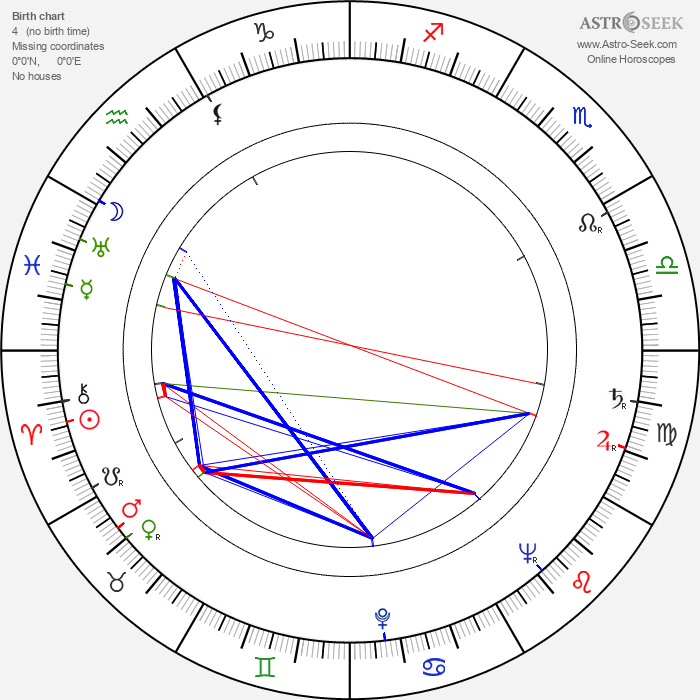 Elizabeth Wilson - Astrology Natal Birth Chart