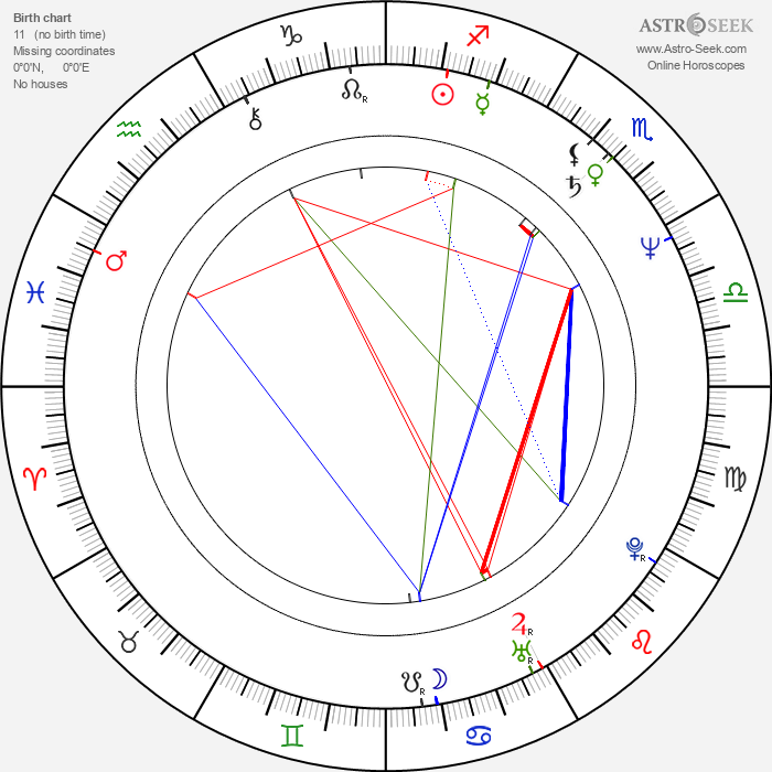 Elizângela - Astrology Natal Birth Chart