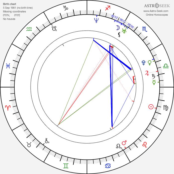 Elize du Toit - Astrology Natal Birth Chart