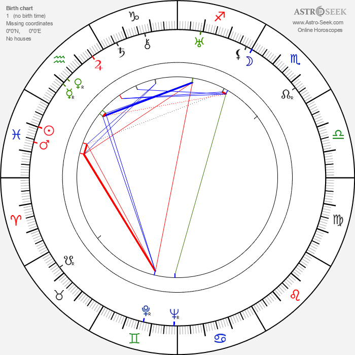 Elizza La Porta - Astrology Natal Birth Chart