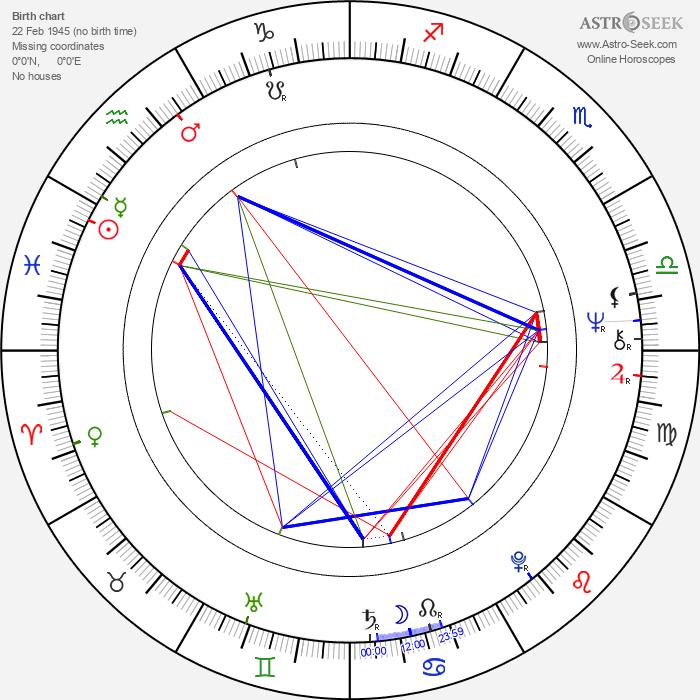 Elke Maravilha - Astrology Natal Birth Chart