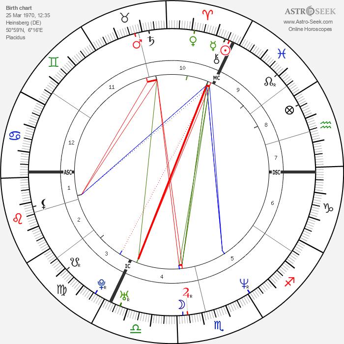 Elke Winkens - Astrology Natal Birth Chart