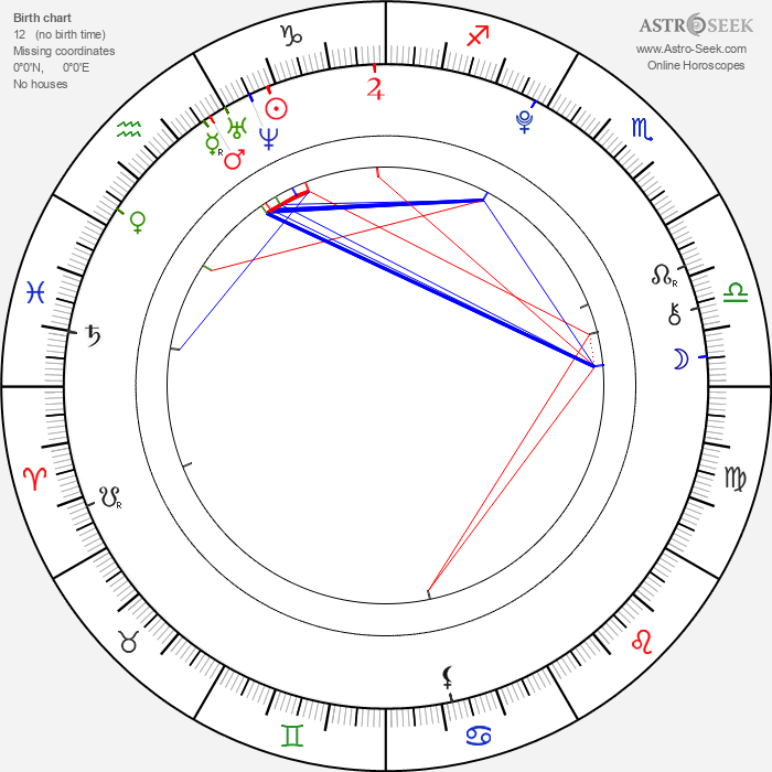 Ella Henderson - Astrology Natal Birth Chart