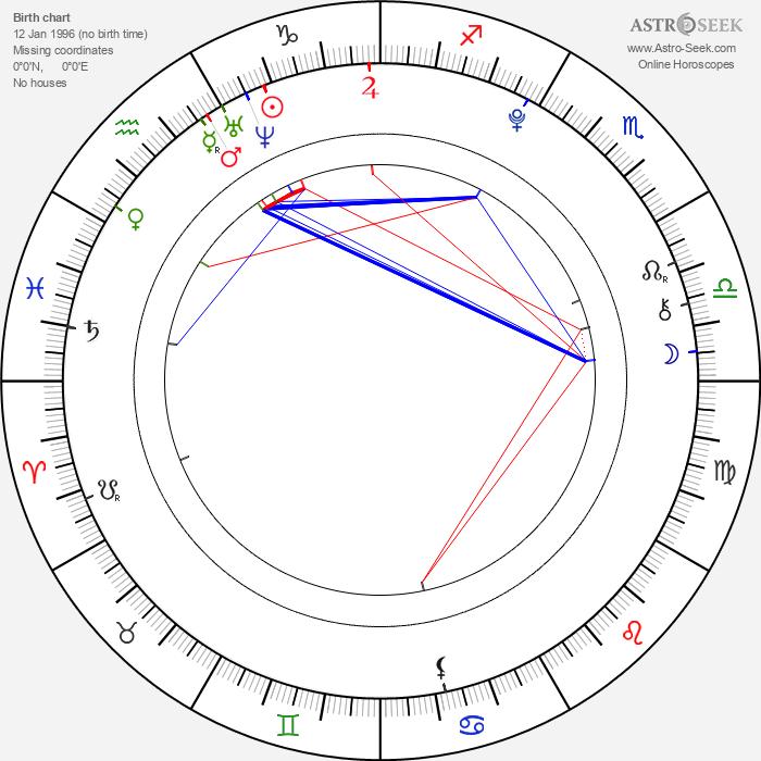 Ella Henderson - Astrology Natal Birth Chart