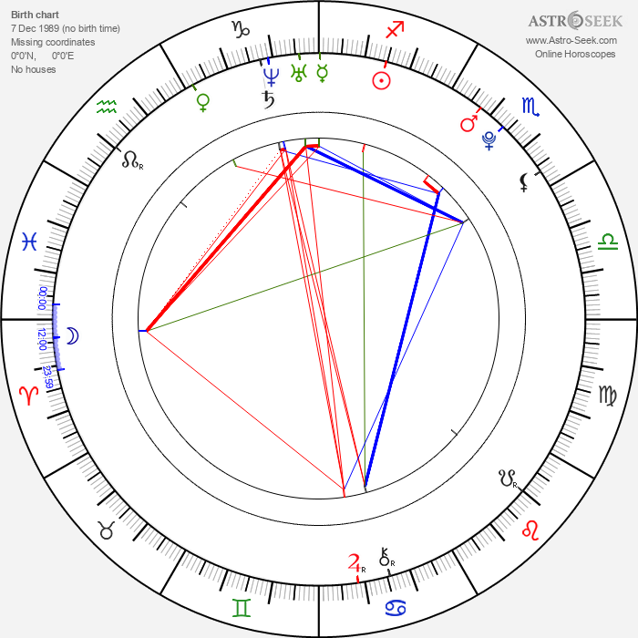 Ella Risin - Astrology Natal Birth Chart