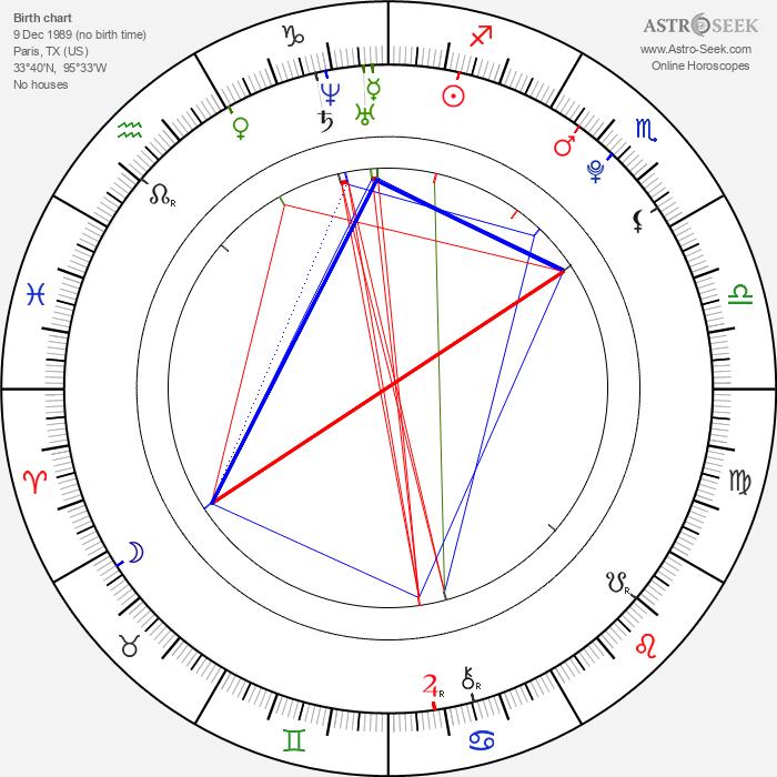 Elle Evans - Astrology Natal Birth Chart