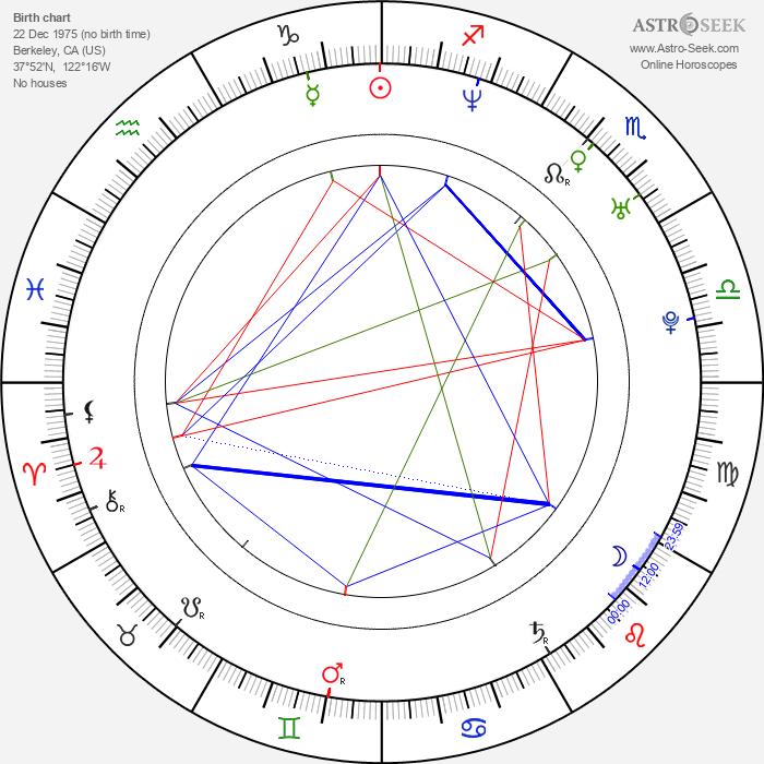 Elle Travis - Astrology Natal Birth Chart