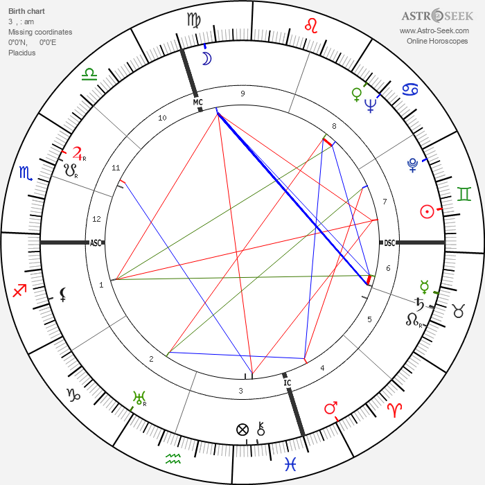 Ellen Corby - Astrology Natal Birth Chart