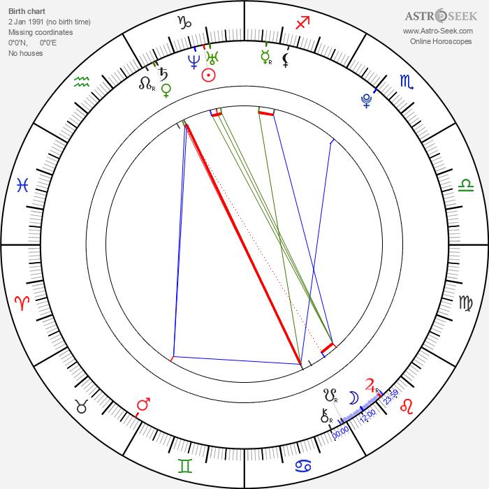 Ellen Hornberger - Astrology Natal Birth Chart