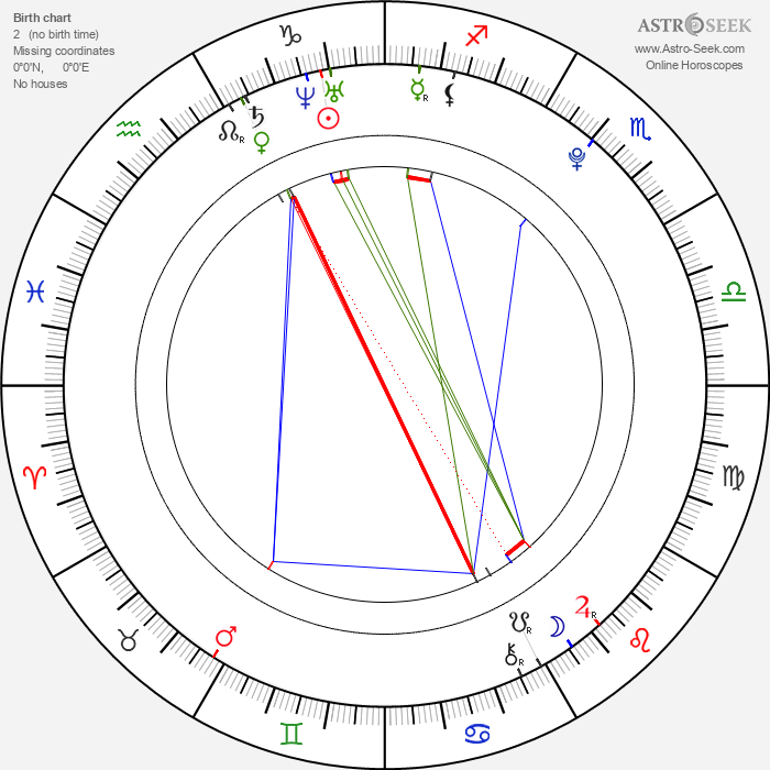 Ellen Hornberger - Astrology Natal Birth Chart