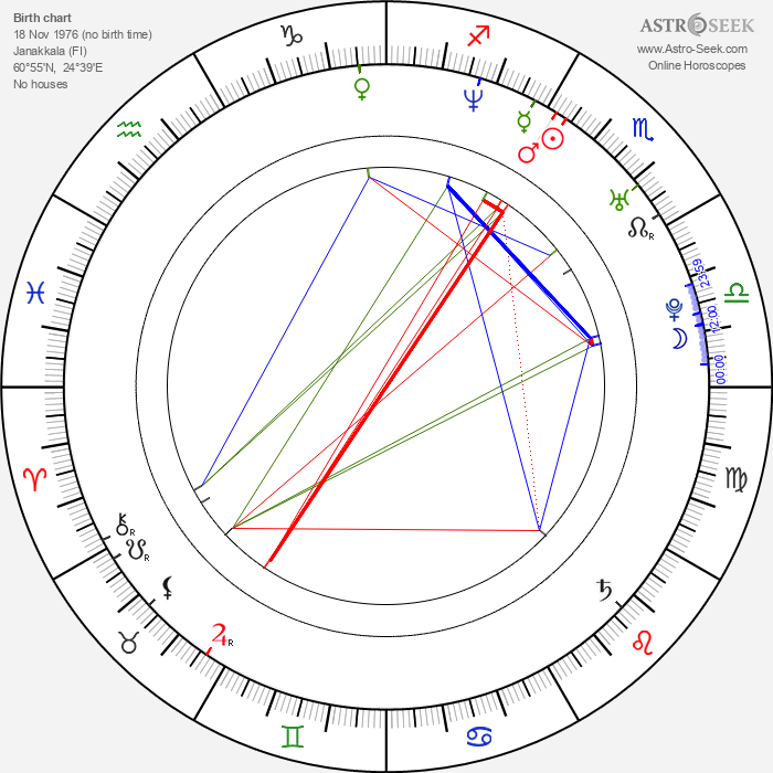 Ellen Jokikunnas - Astrology Natal Birth Chart