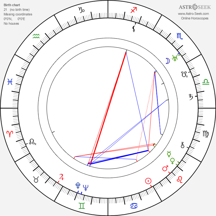 Ellen Richter - Astrology Natal Birth Chart