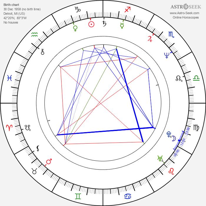 Ellen Sandweiss - Astrology Natal Birth Chart