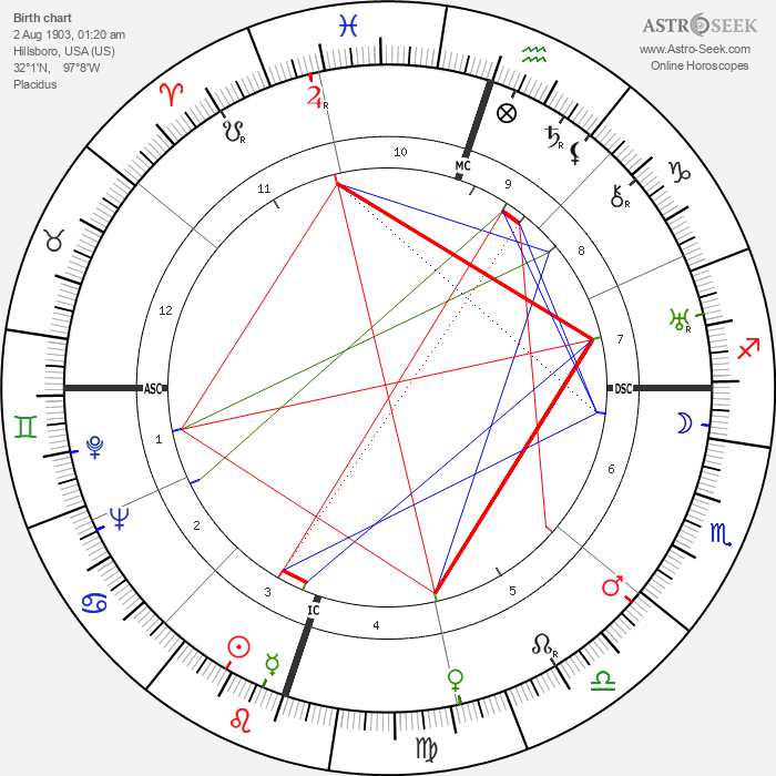 Ellen Yoakum - Astrology Natal Birth Chart