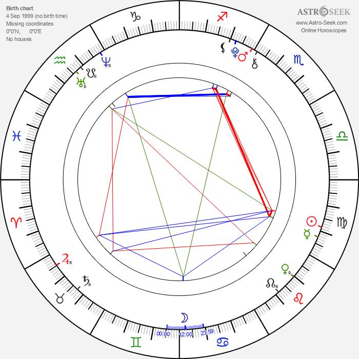 Ellie Darcey-Alden - Astrology Natal Birth Chart