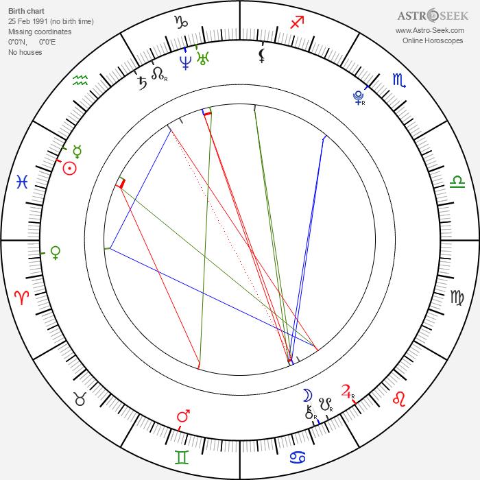 Ellie Jameson - Astrology Natal Birth Chart