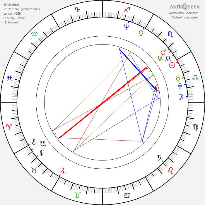 Elliot Cowan - Astrology Natal Birth Chart